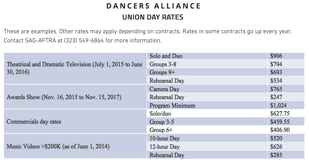 dancer alliance day rates